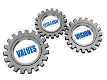 Mission, values, vision in silver grey gears Stock Photo