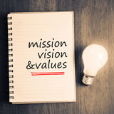 Mission Vision Values Stock Photos
