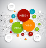 Mission, vision and values diagram Royalty Free Stock Photography