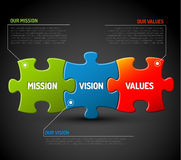 Mission, vision and values diagram Stock Photos