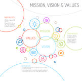 Mission, vision and values statement diagram schema. Vector Mission, vision and values statement diagram schema infographic with colorful circles and simple Stock Photos