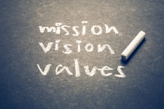Mission Vision Values. Text, handwriting with chalk on chalkboard Stock Photography
