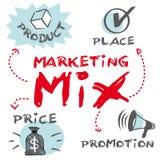 Mistura de mercado, preço da promoção do lugar do produto ilustração stock