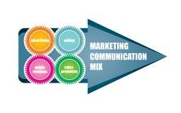Mistura de uma comunicação de mercado Fotografia de Stock
