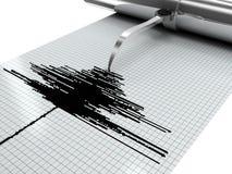 Misure di terremoto Fotografia Stock Libera da Diritti
