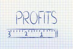 Misuri i vostri profitti fotografia stock libera da diritti