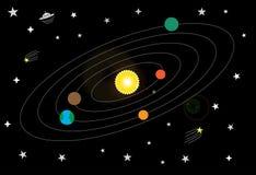 Mitt solsystem och utrymme stock illustrationer