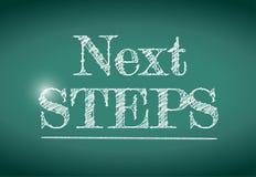 Mitteilung der nächsten Schritte geschrieben auf eine Tafel. Stockbild