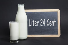 Mjölka priset 24 cent Arkivbild