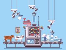 Mjölka tillverkning, etappen som bearbetar på transportör, begrepp för vektor för industriell ledning för mejeriprodukter stock illustrationer