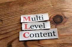 MLC-, mehrstufiger Inhalt Lizenzfreies Stockfoto