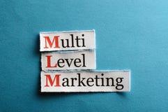 Mlm  abbreviation Stock Photos