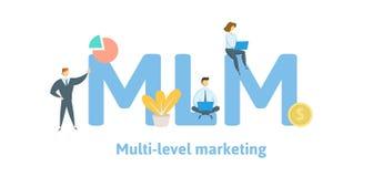 MLM, vente de niveau multi Concept avec des mots-clés, des lettres, et des icônes Illustration plate de vecteur D'isolement sur l illustration de vecteur