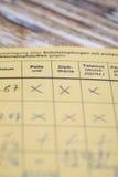 MMR接种德国证明  免版税库存图片