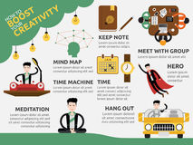 Många vägar att öka idérikt informationsdiagrammet om tänka Fotografering för Bildbyråer