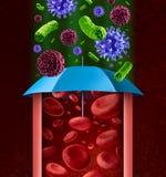 Mänsklig immunförsvar Fotografering för Bildbyråer