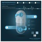 Mänsklig preventivpillerkapselhälsa och läkarundersökning Infographic Infocharts Arkivbilder