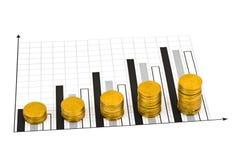 Münzen und Diagramm Stockfotografie
