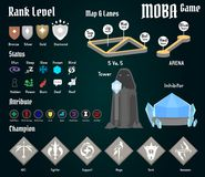 MOBA-Spiel Lizenzfreies Stockbild