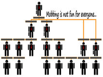 Mobbing organizational corporate hierarchy chart. Of a company of silhouette people Royalty Free Stock Photos