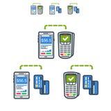 Mobiele betalingen geplaatst vlakke pictogrammen Royalty-vrije Stock Fotografie