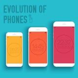 Mobiele elektronische apparaten op vlak stijlconcept Royalty-vrije Stock Afbeelding