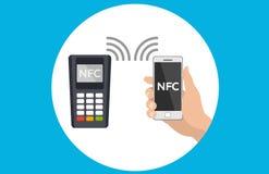 Mobiele pos terminal Paypass Nfctechnologie Stock Foto's