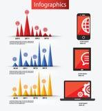 Mobiele telefoon, tabletpc en laptop het ontwerp van computerinfographics Royalty-vrije Stock Fotografie