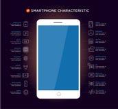 Mobiele Vector het Pictogramreeks van Apparatencomponenten Royalty-vrije Stock Afbeeldingen