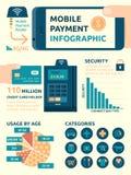 Mobil betalning Infographic stock illustrationer