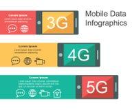 Mobil datainfographics Arkivfoto