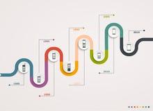 Mobil evolution på den stepwise strukturen Infographic diagram med mobiltelefoner Arkivbild