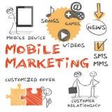 Mobil marknadsföring royaltyfri illustrationer