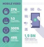 Mobila online-videopd Infographics Fotografering för Bildbyråer