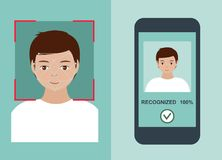 Mobile app - face recognition system. Man getting access after face identification. Mobile app - face recognition system. Flat style, vector illustration. n Stock Photography