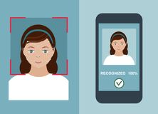 Mobile app - face recognition system. Woman getting access after face identification. Mobile app - face recognition system. Flat style, vector illustration Stock Photography
