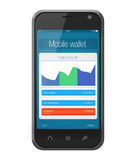 Mobile banking application wallet on smartphone screen Stock Photos