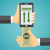Mobile banking design illustration. Royalty Free Stock Photos