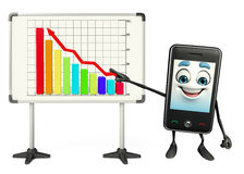 Mobile character with with business graph Stock Images