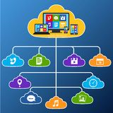 Mobile cloud services flat Stock Photo