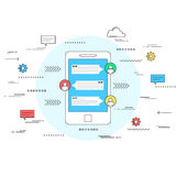 Mobile communication concept Royalty Free Stock Photos