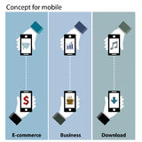 Mobile concept  e-commerce , business , download Stock Photography