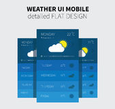Mobile flat design of Weather forecast Royalty Free Stock Photo