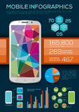 Mobile Infographic Vector Royalty Free Stock Photography