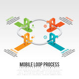 Mobile Loop Process Infographic Stock Images