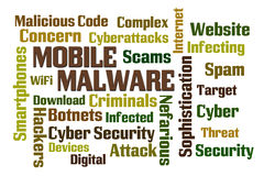 Mobile Malware. Word cloud on white background Royalty Free Stock Photography