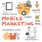 Mobile Marketing. Cocept. Keywords and icons Stock Photos