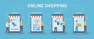 Mobile online shopping. stock illustration