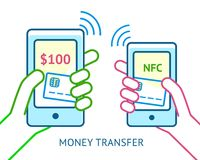 Mobile payment concept Royalty Free Stock Images