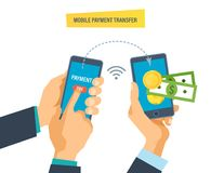 Mobile payment. Financial transactions on money transfers through mobile systems. Mobile payment transfer. Financial transactions on money transfers through Stock Image